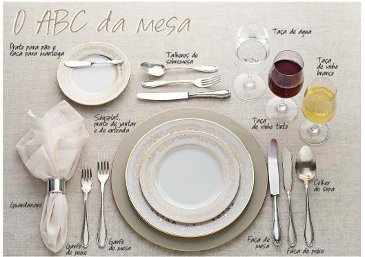 abc-da-mesa