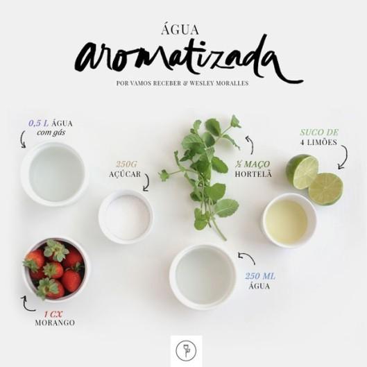 agua_aromatizada