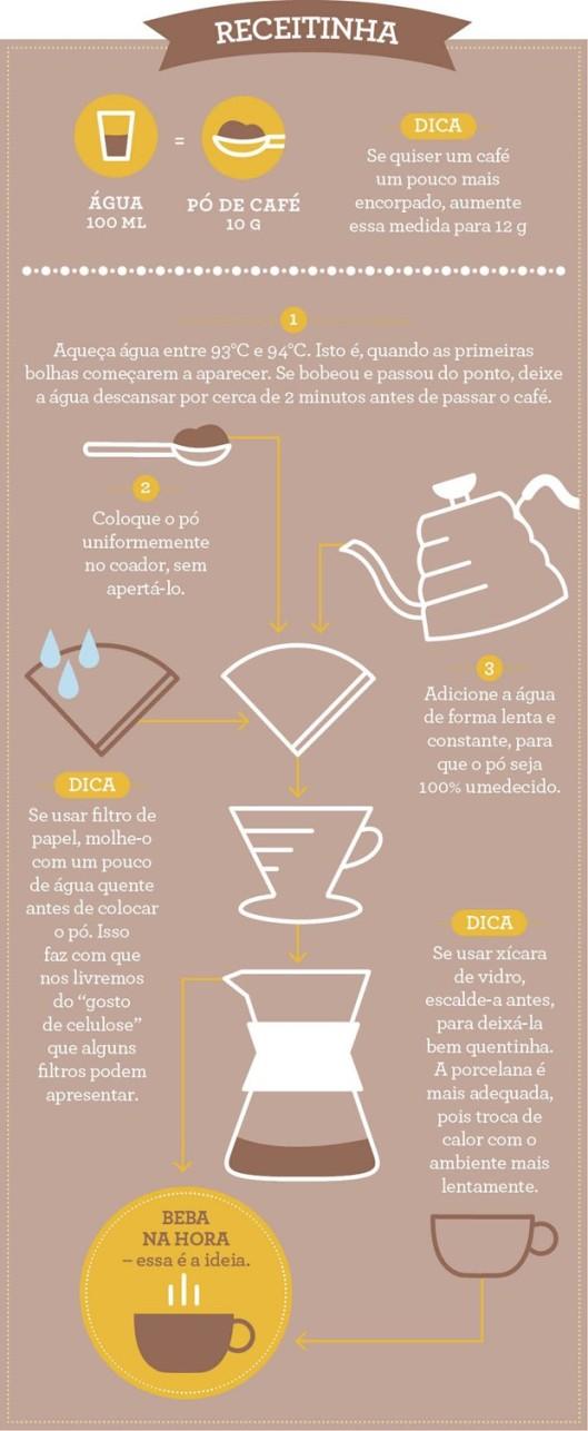 ilustracao-de-receita-de-cafe-085_cc58_mundo_em_tacas_cEAqWNJ